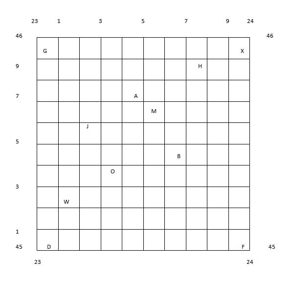 Grid Activity 2